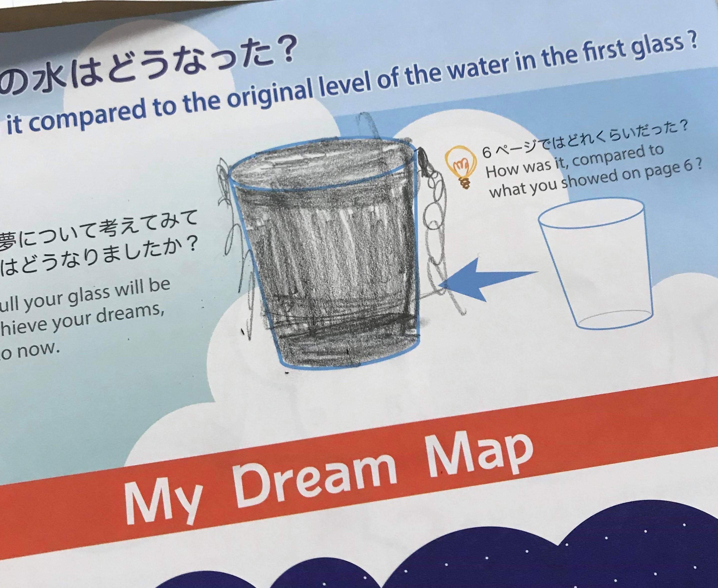 ドリームマップづくり 自分のことを水で表す